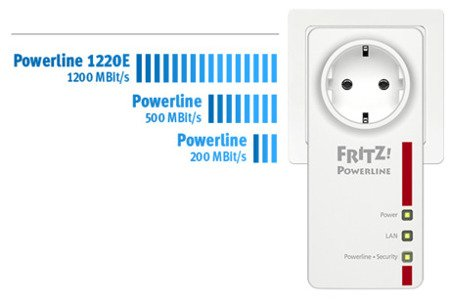 FRITZ!Powerline 1220E Single